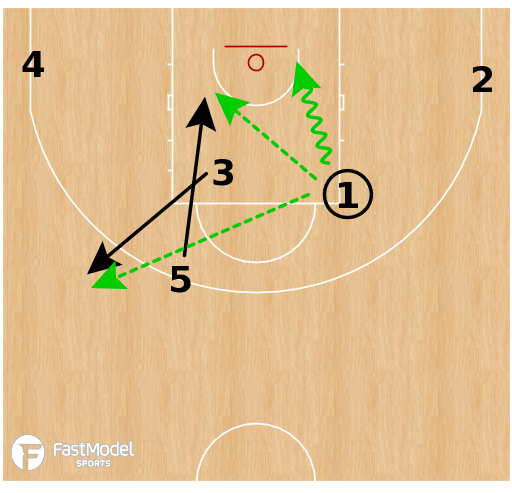 Basketball Play - Slovenia - Weak DHO Spain PNR