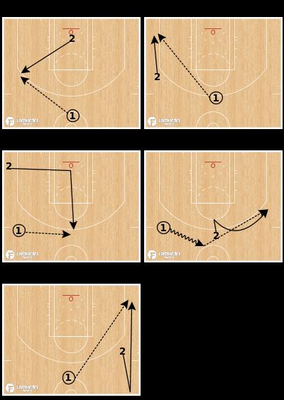 Basketball Play - Klay Thompson Shooting