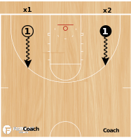 Basketball Play - Tap outs