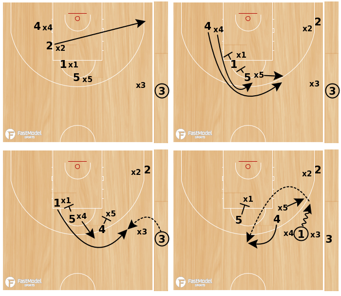 Basketball Play - Warriors - SLOB 3 Pointer