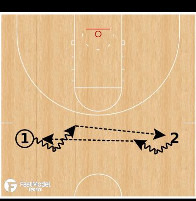 Basketball Play - Partner Passing Drill