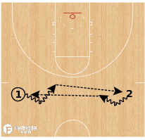 Basketball Play - Partner Passing Drill