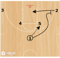 Basketball Play - Strong Back Elevator