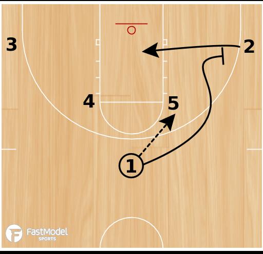 Basketball Play - Strong Back Elevator