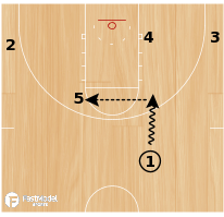 Basketball Play - Flex Push