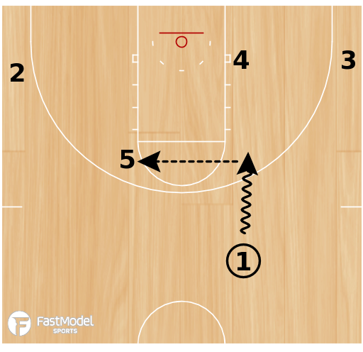 Basketball Play - Flex Push