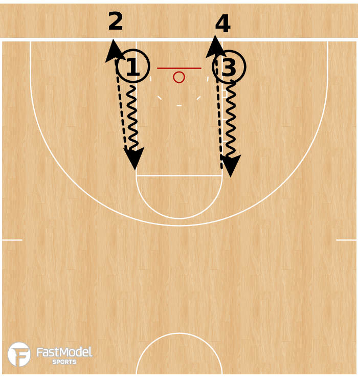 Basketball Play - Starts, Stops, Turns Passing Drill