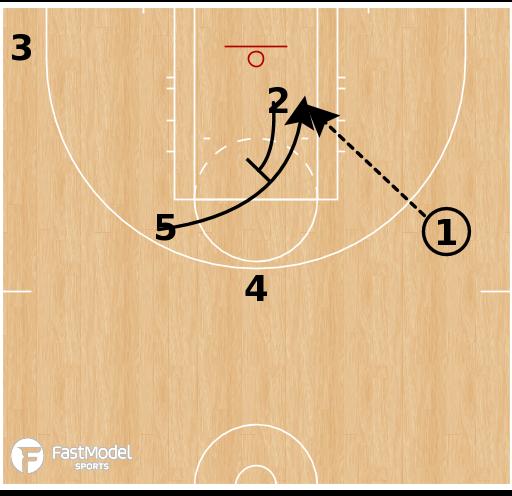 Basketball Play - Phoenix Mercury - Flare Slice STS