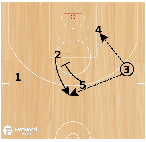 Basketball Play - France Iverson Rip STS