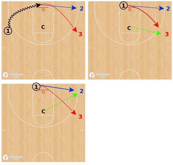 Basketball Play - Baseline Drive & Drift: 1v1 Closeout