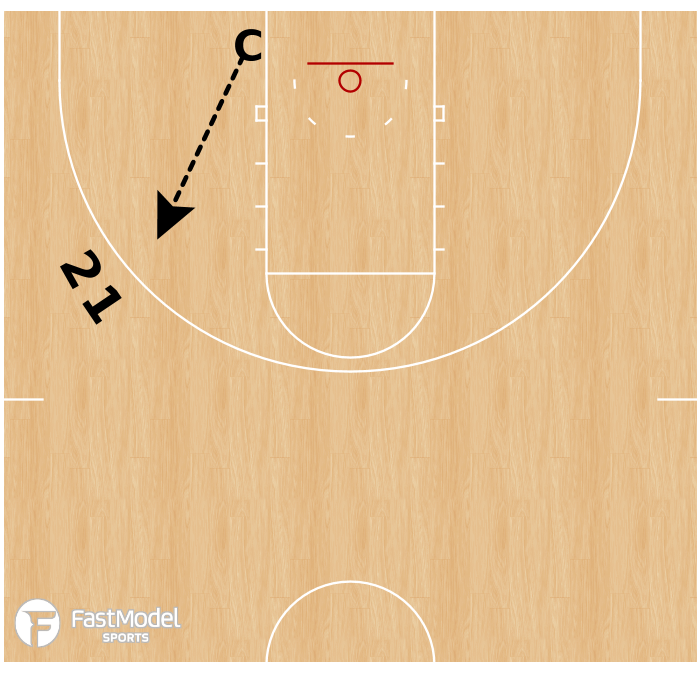 Basketball Play - Blind 1v1