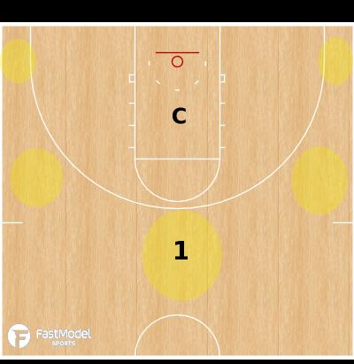 Basketball Play - Blind Shooting