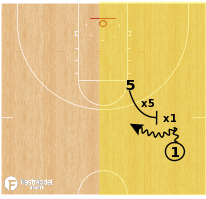 Basketball Play - Small Sided Game: Empty 2v2