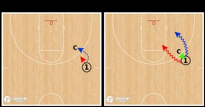 Basketball Play - Go Gets Scoring
