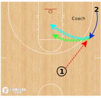 Basketball Play - Lift Read Scoring