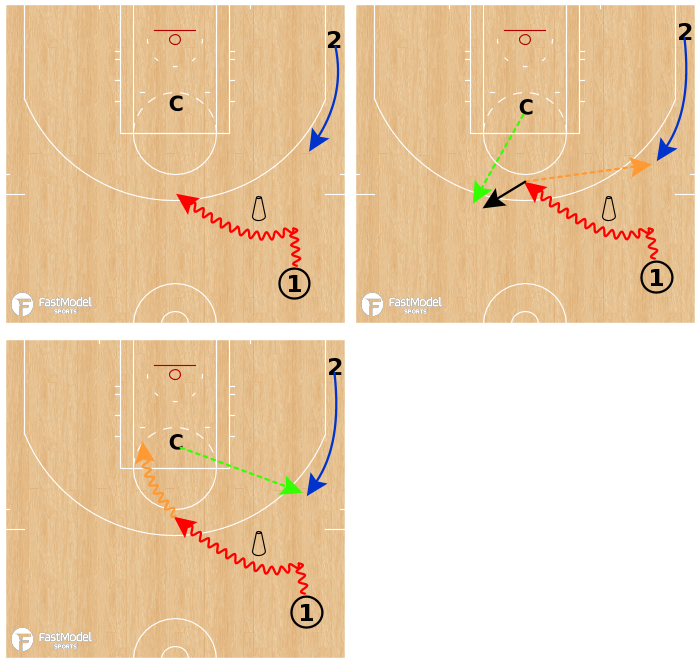 Basketball Play - Pick & Roll Decision Making