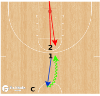 Basketball Play - Shot Clock 1v1