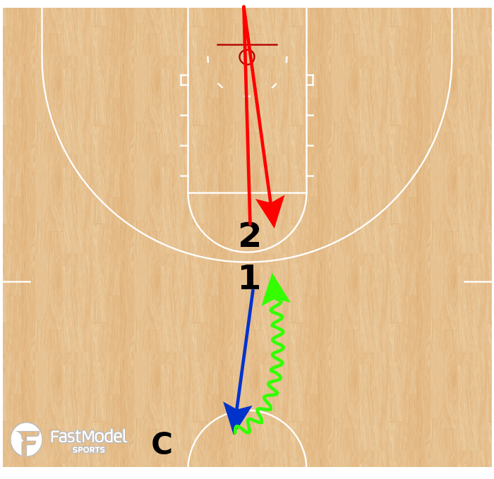 Basketball Play - Shot Clock 1v1