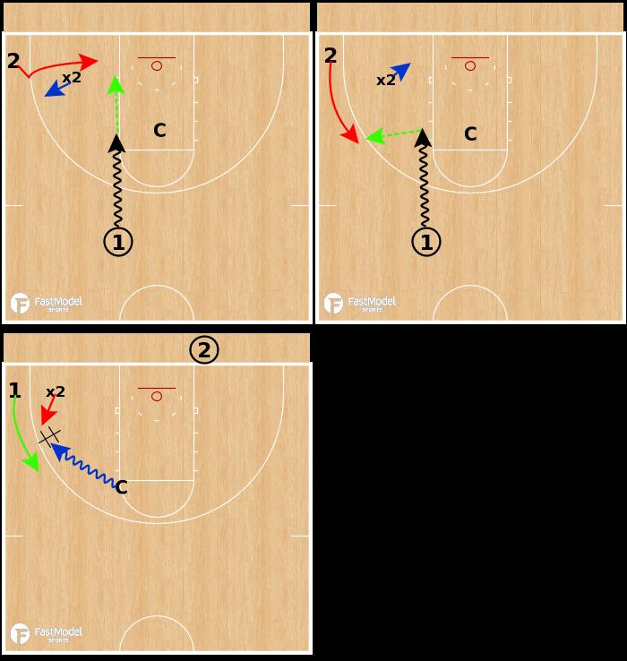 Basketball Play - Slot Drive 2v1 to 1v1