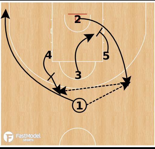 Basketball Play - Italy U18 - Diamond Flip Weak DHO