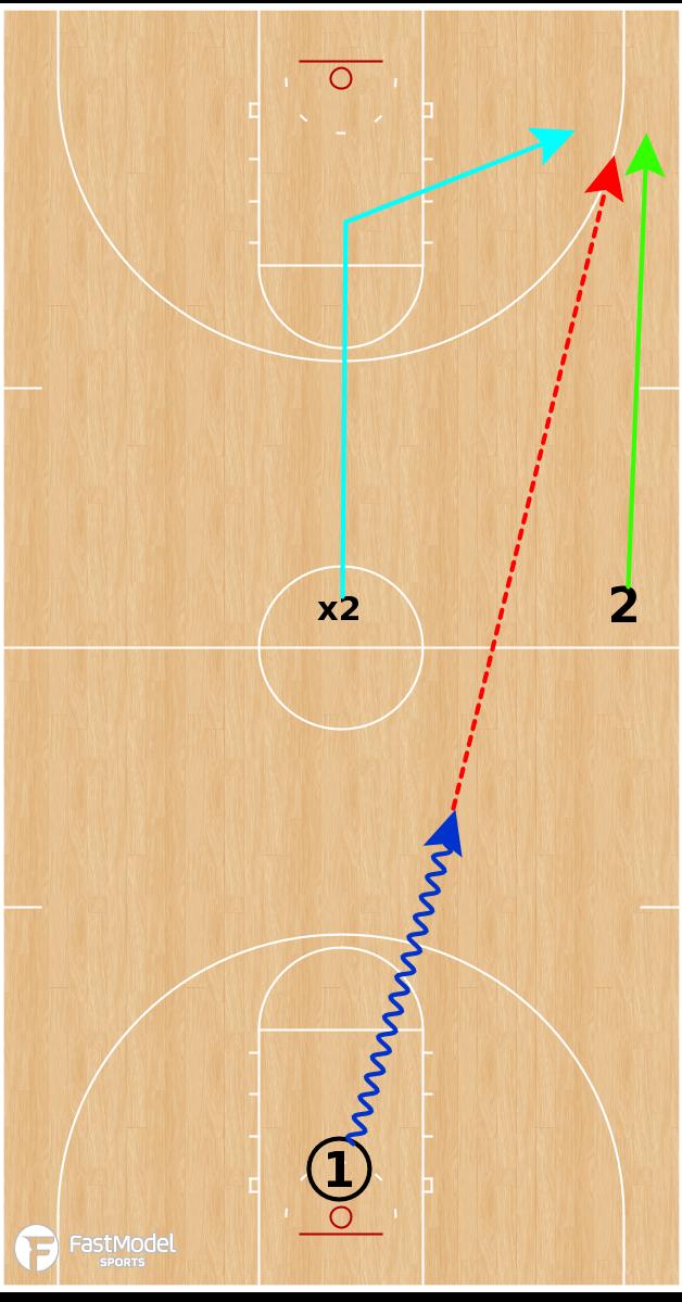 Basketball Play - Advance Pass Closeouts