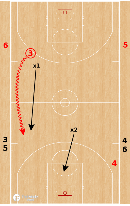 Basketball Play - Boomers 2-on-2 Defensive Transition
