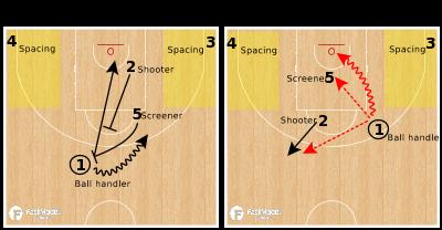 Basketball Play - Spain PNR Basic Alignment