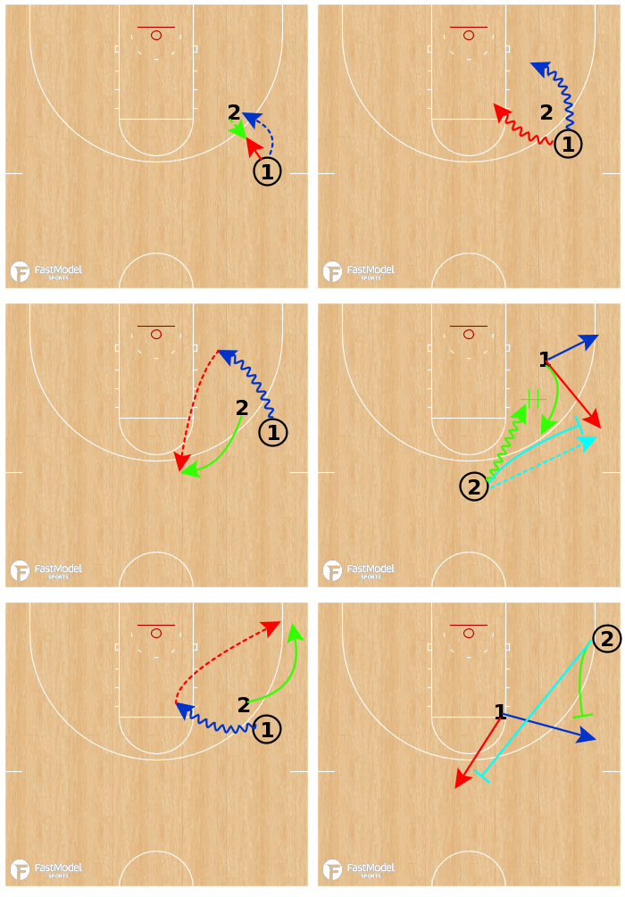 Basketball Play - Go Gets: Shot, Go, Pass