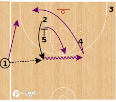 Basketball Play - Phoenix Mercury - Zipper Pistol Flare SLOB