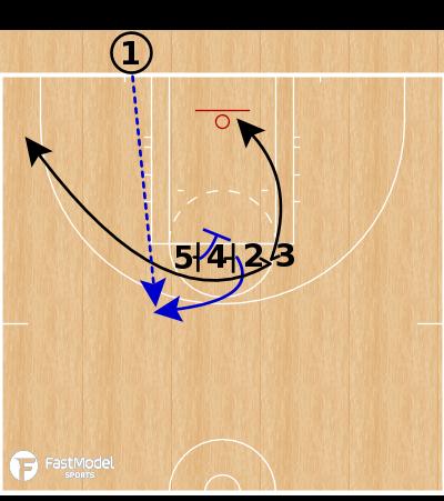 Basketball Play - Washington Mystics - Line Split STS BLOB