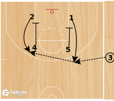 Basketball Play - Slob Zipper Again