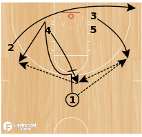 Basketball Play - Play of the Day 05-25-2011: 15 Rub