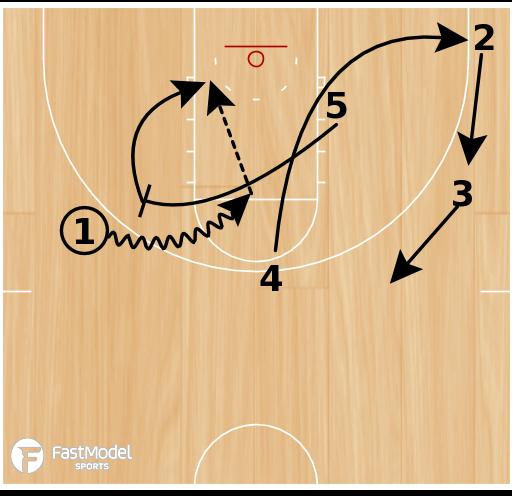 Basketball Play - Play of the Day 05-25-2011: 15 Rub