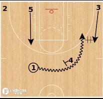 Basketball Play - Phoenix Mercury - DHO Back Flare/Leak
