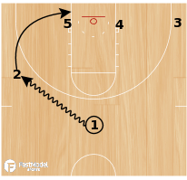 Basketball Play - Spin