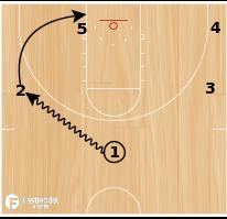Basketball Play - Top
