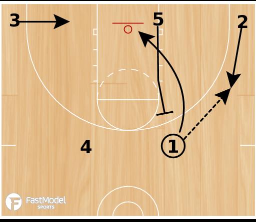 Basketball Play - Uno and Uno Counter