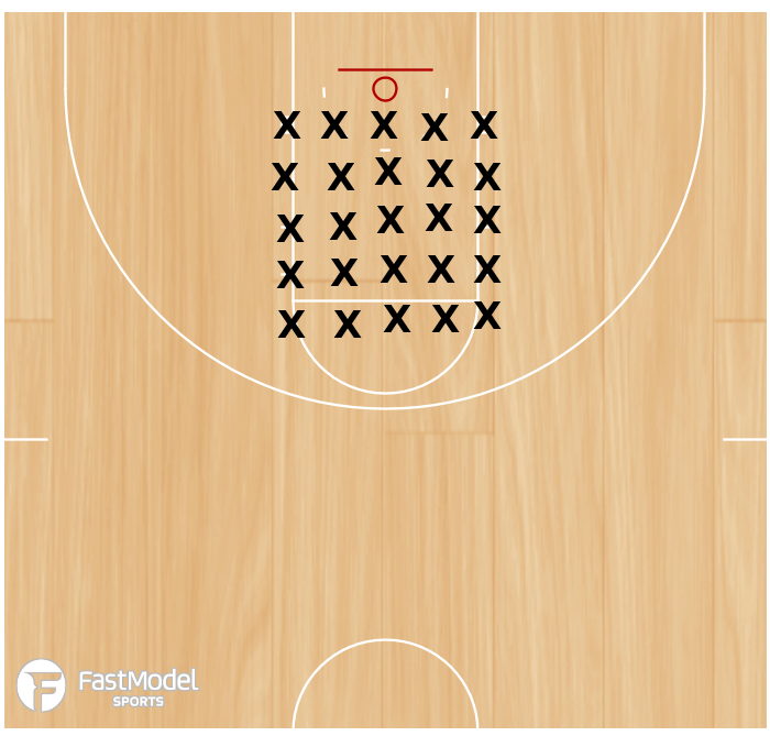 Basketball Play - Grid Warm-Up/Cool Down Shooting