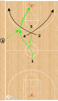 Basketball Play - Boston Celtics - X Dive SLOB