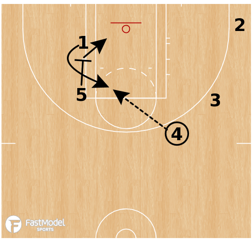 Basketball Play - Phoenix Mercury - Ear Tug - Quick Hitter