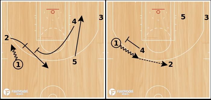 Basketball Play - Miami Quick 3