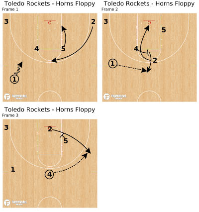 Basketball Play - Toledo Rockets - Horns Floppy