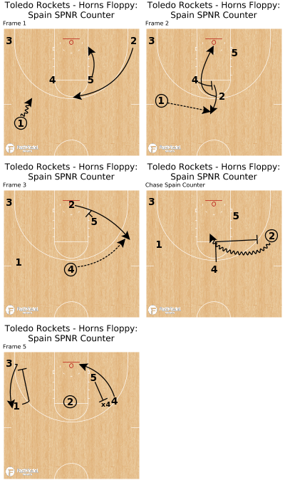 Basketball Play - Toledo Rockets - Horns Floppy: Spain SPNR Counter