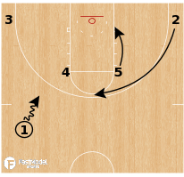 Basketball Play - Toledo Rockets - Horns Floppy: Spain SPNR Counter