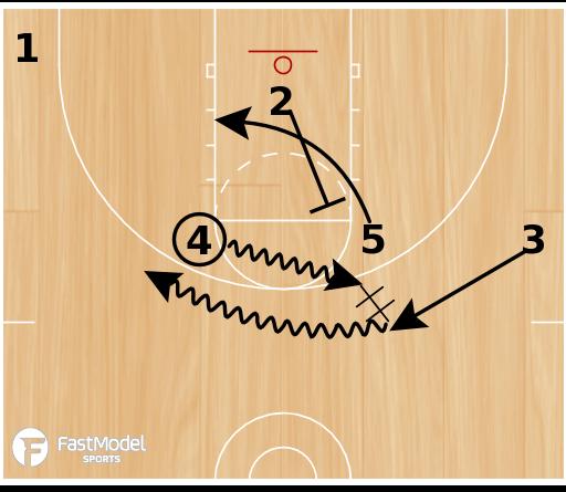 Basketball Play - Mercer 1-4 Ball Screen Post Entry