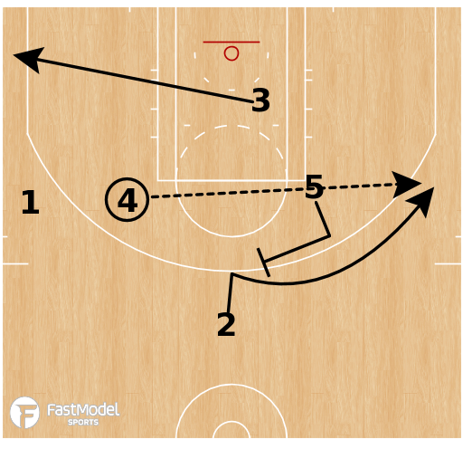 Basketball Play - Minnesota Lynx - Loop