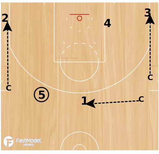 Basketball Play - Loop 2 Chase & Shooting Breakdown