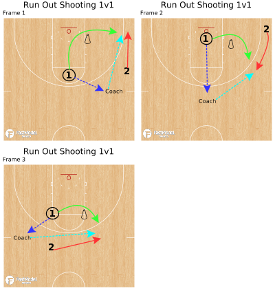 Basketball Play - Run Out Shooting 1v1