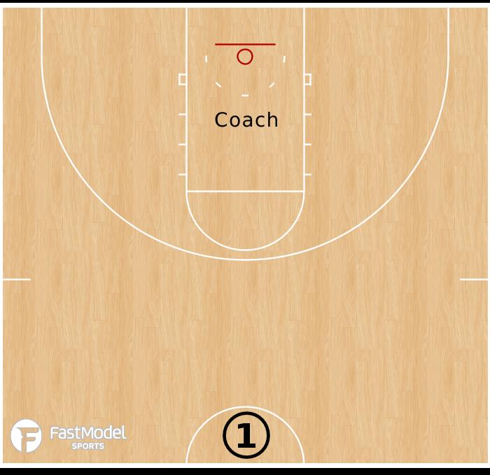 Basketball Play - Free Play Game
