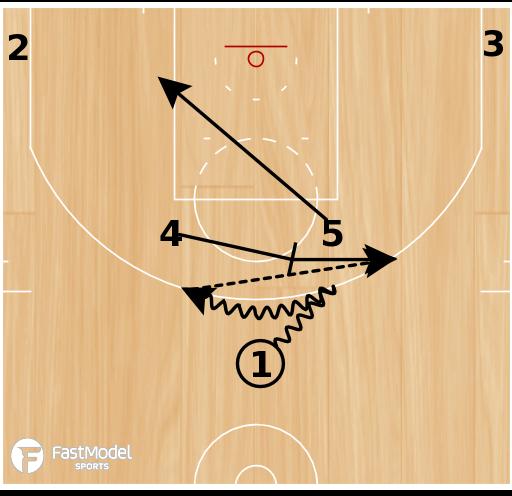 Basketball Play - 54 Dive & Shooting Breakdown